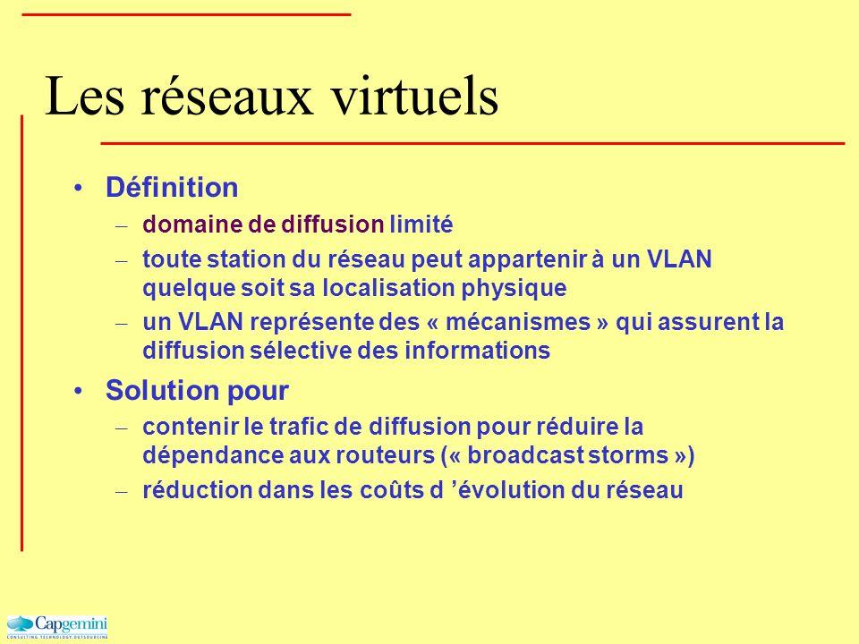 Les réseaux virtuels Définition – domaine de diffusion limité – toute station du réseau peut appartenir à un VLAN quelque soit sa localisation physiqu