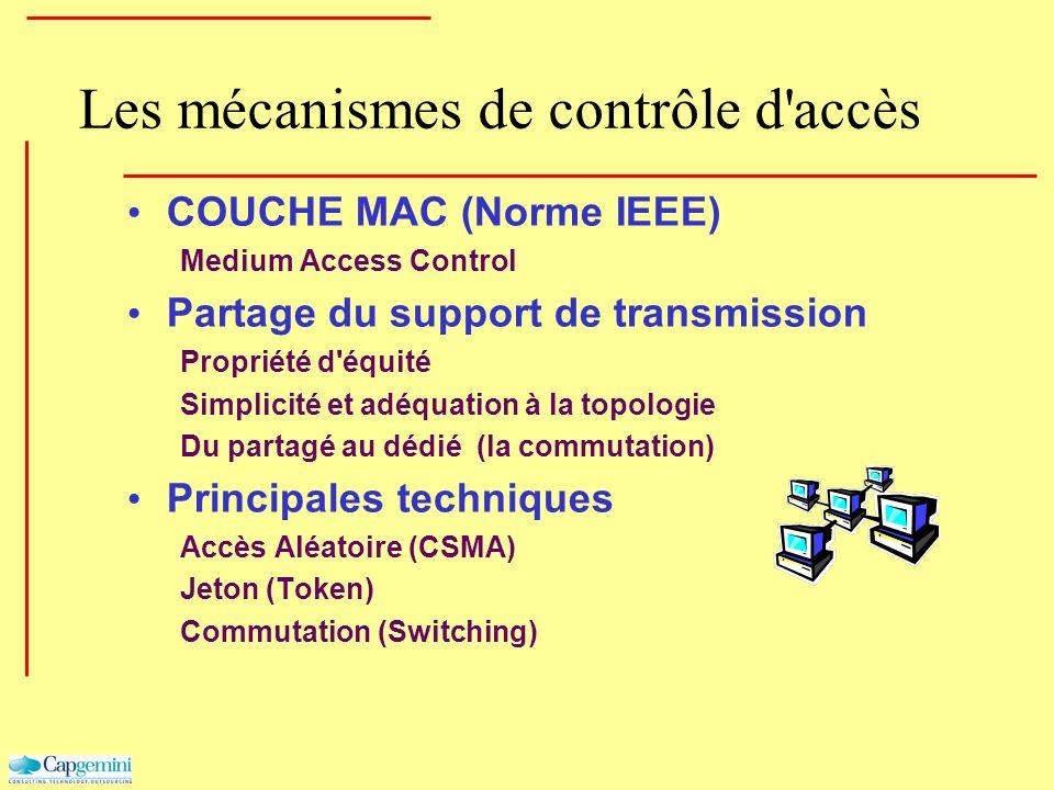 Les mécanismes de contrôle d'accès COUCHE MAC (Norme IEEE) Medium Access Control Partage du support de transmission Propriété d'équité Simplicité et a