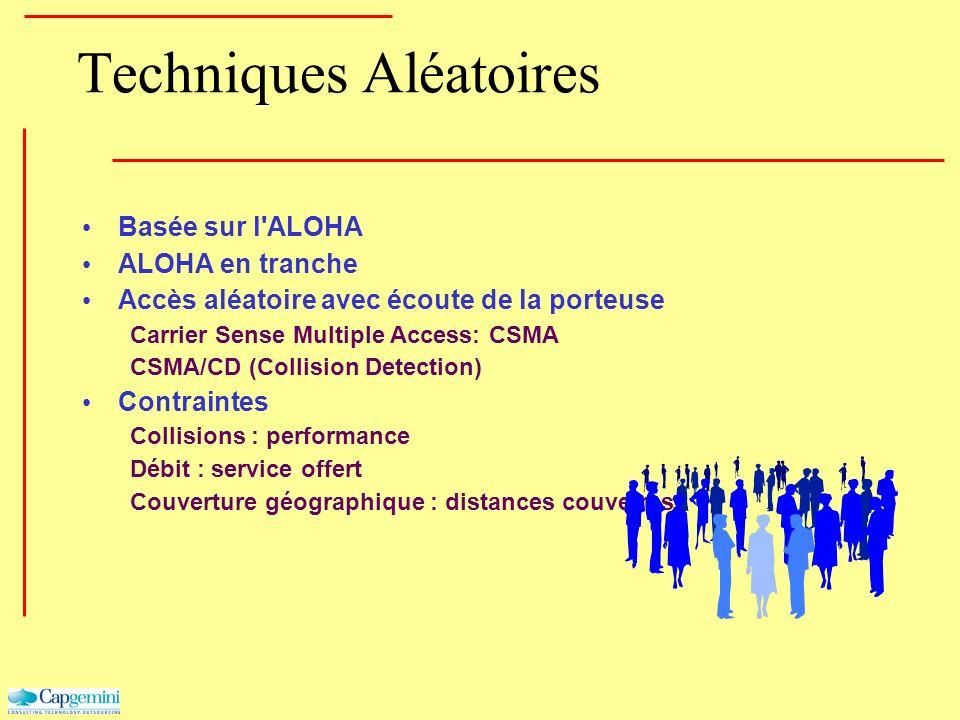 Techniques Aléatoires Basée sur l'ALOHA ALOHA en tranche Accès aléatoire avec écoute de la porteuse Carrier Sense Multiple Access: CSMA CSMA/CD (Colli