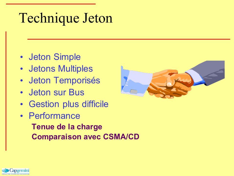 Technique Jeton Jeton Simple Jetons Multiples Jeton Temporisés Jeton sur Bus Gestion plus difficile Performance Tenue de la charge Comparaison avec CS