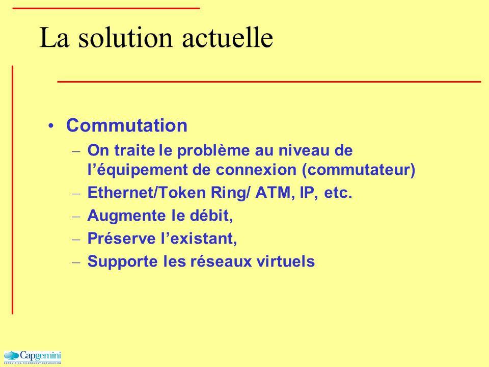La solution actuelle Commutation – On traite le problème au niveau de léquipement de connexion (commutateur) – Ethernet/Token Ring/ ATM, IP, etc. – Au