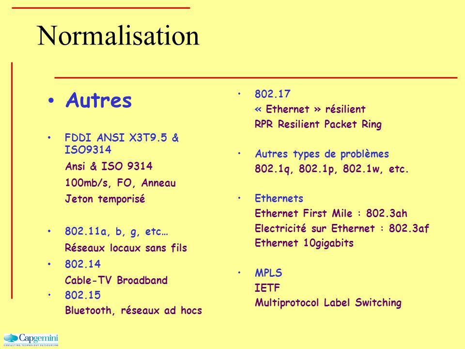 Normalisation Autres FDDI ANSI X3T9.5 & ISO9314 Ansi & ISO 9314 100mb/s, FO, Anneau Jeton temporisé 802.11a, b, g, etc… Réseaux locaux sans fils 802.1