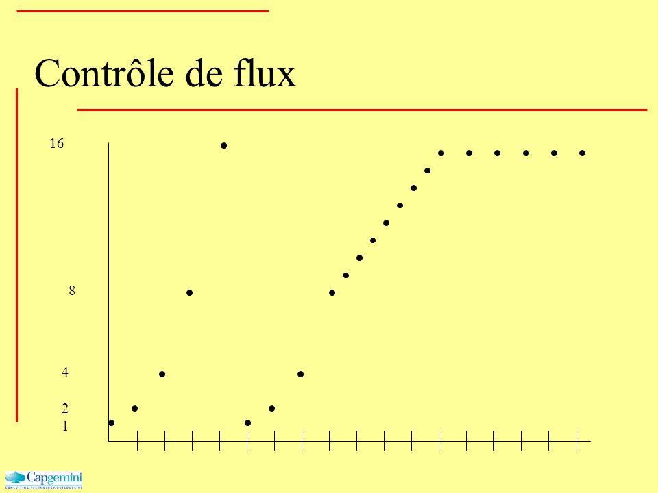 Contrôle de flux 8 16 1 2 4