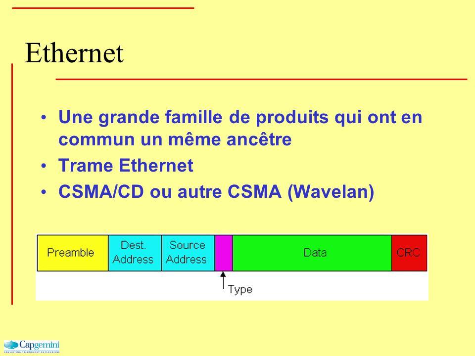 Ethernet Une grande famille de produits qui ont en commun un même ancêtre Trame Ethernet CSMA/CD ou autre CSMA (Wavelan)