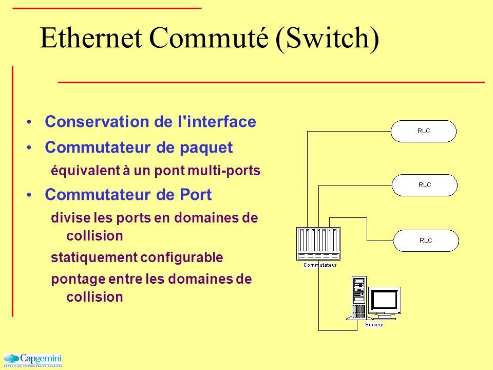 Conservation de l'interface Commutateur de paquet équivalent à un pont multi-ports Commutateur de Port divise les ports en domaines de collision stati