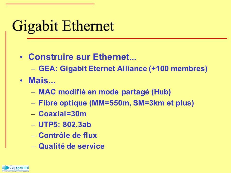 Gigabit Ethernet Construire sur Ethernet... – GEA: Gigabit Eternet Alliance (+100 membres) Mais... – MAC modifié en mode partagé (Hub) – Fibre optique