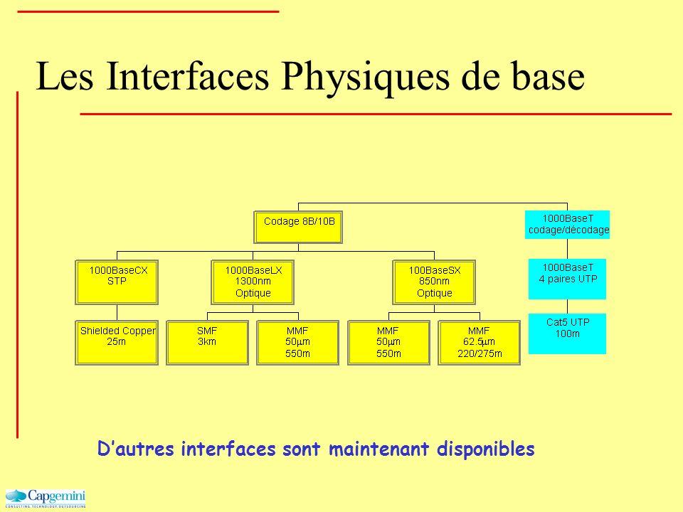 Les Interfaces Physiques de base Dautres interfaces sont maintenant disponibles