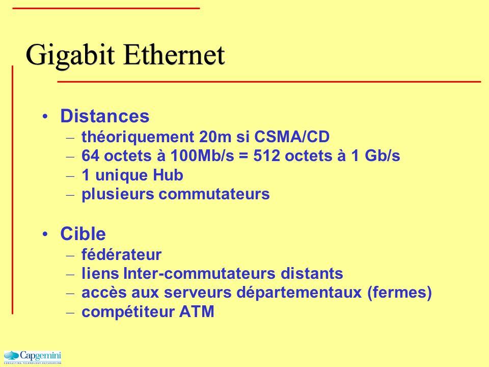 Gigabit Ethernet Distances – théoriquement 20m si CSMA/CD – 64 octets à 100Mb/s = 512 octets à 1 Gb/s – 1 unique Hub – plusieurs commutateurs Cible –