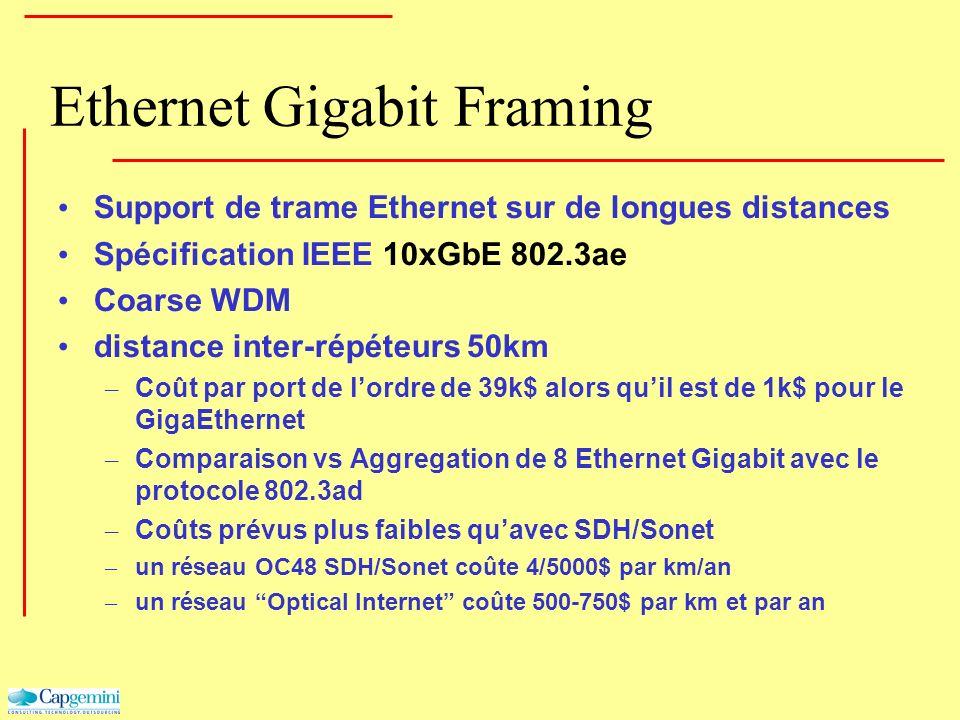 Ethernet Gigabit Framing Support de trame Ethernet sur de longues distances Spécification IEEE 10xGbE 802.3ae Coarse WDM distance inter-répéteurs 50km
