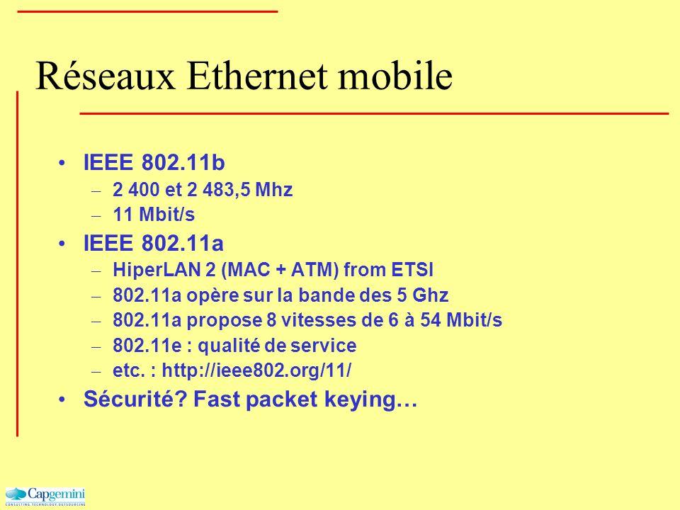 Réseaux Ethernet mobile IEEE 802.11b – 2 400 et 2 483,5 Mhz – 11 Mbit/s IEEE 802.11a – HiperLAN 2 (MAC + ATM) from ETSI – 802.11a opère sur la bande d