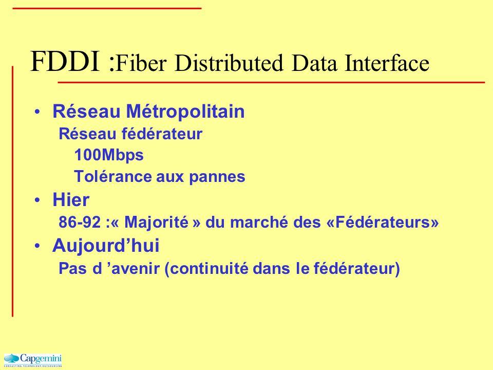 FDDI : Fiber Distributed Data Interface Réseau Métropolitain Réseau fédérateur 100Mbps Tolérance aux pannes Hier 86-92 :« Majorité » du marché des «Fé