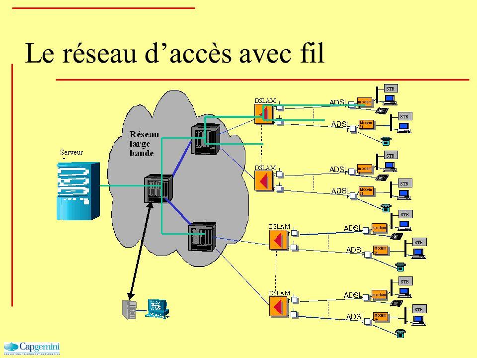 Le réseau daccès avec fil