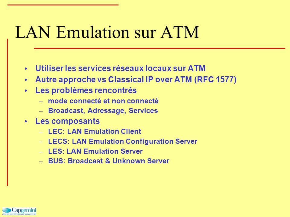 LAN Emulation sur ATM Utiliser les services réseaux locaux sur ATM Autre approche vs Classical IP over ATM (RFC 1577) Les problèmes rencontrés – mode