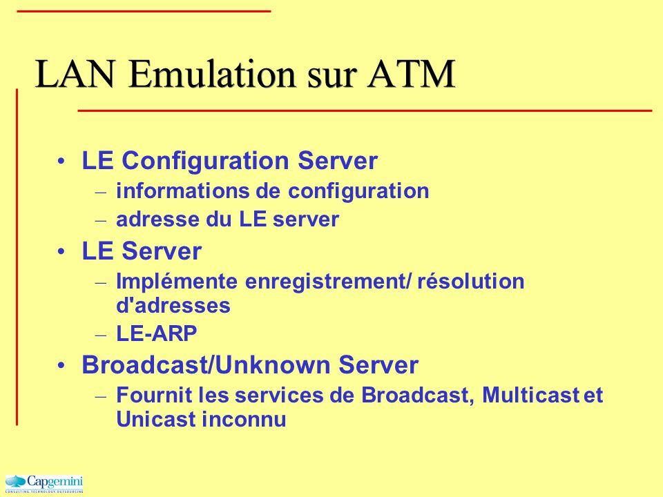 LAN Emulation sur ATM LE Configuration Server – informations de configuration – adresse du LE server LE Server – Implémente enregistrement/ résolution