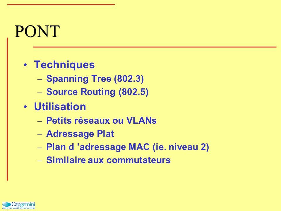 PONT Techniques – Spanning Tree (802.3) – Source Routing (802.5) Utilisation – Petits réseaux ou VLANs – Adressage Plat – Plan d adressage MAC (ie. ni