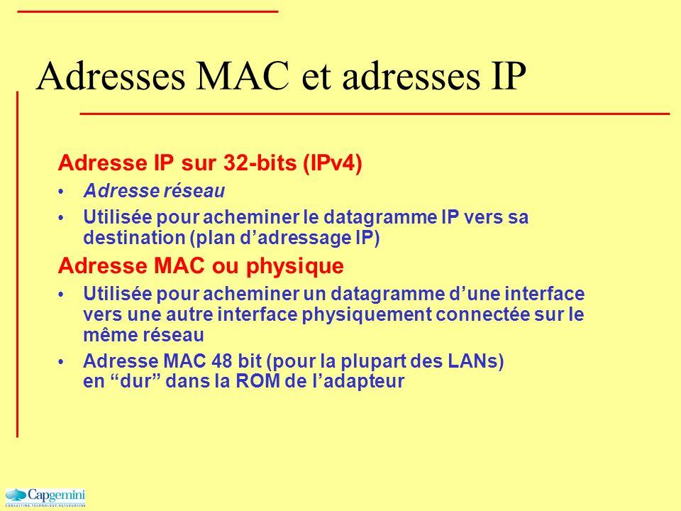 Adresses MAC et adresses IP Adresse IP sur 32-bits (IPv4) Adresse réseau Utilisée pour acheminer le datagramme IP vers sa destination (plan dadressage