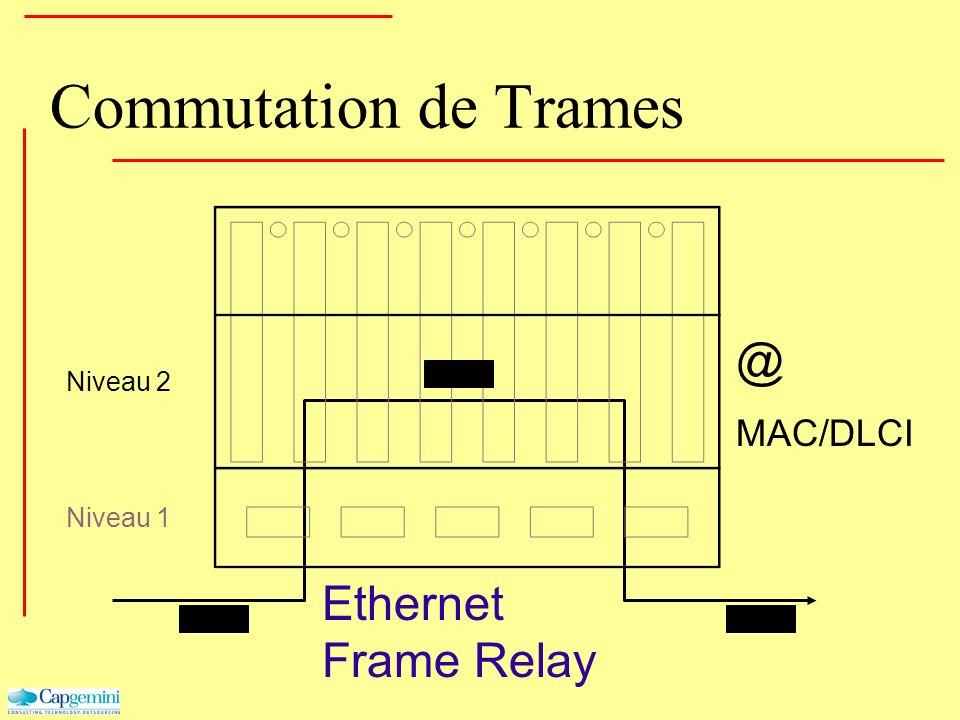 Commutation de Trames Niveau 2 Niveau 1 Ethernet Frame Relay @ MAC/DLCI