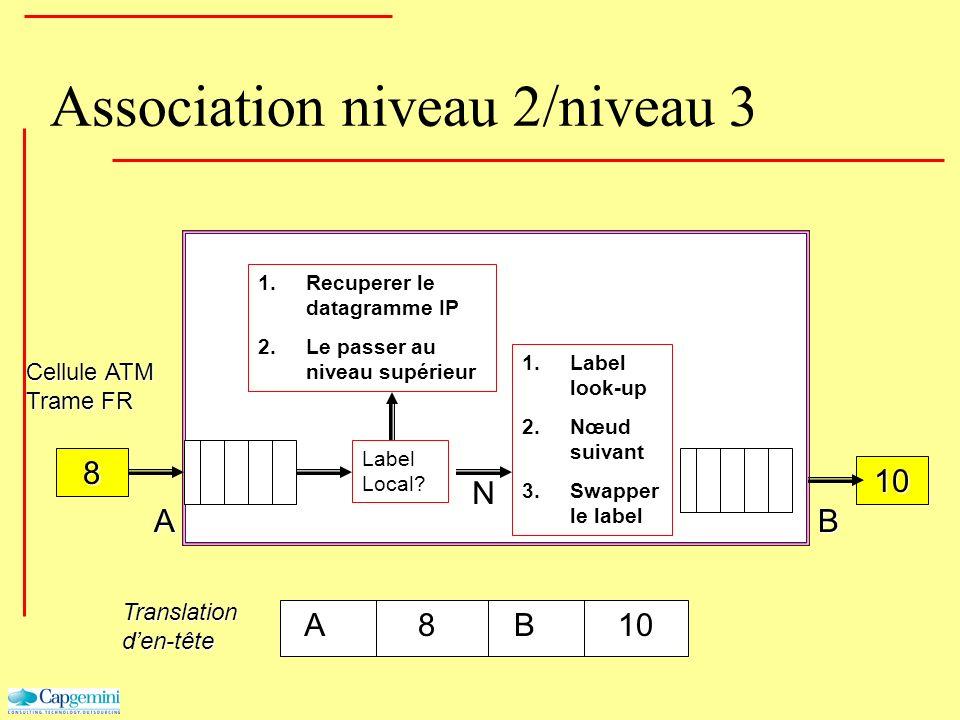 Association niveau 2/niveau 3 Cellule ATM Trame FR 8 Label Local? 1.Recuperer le datagramme IP 2.Le passer au niveau supérieur 1.Label look-up 2.Nœud