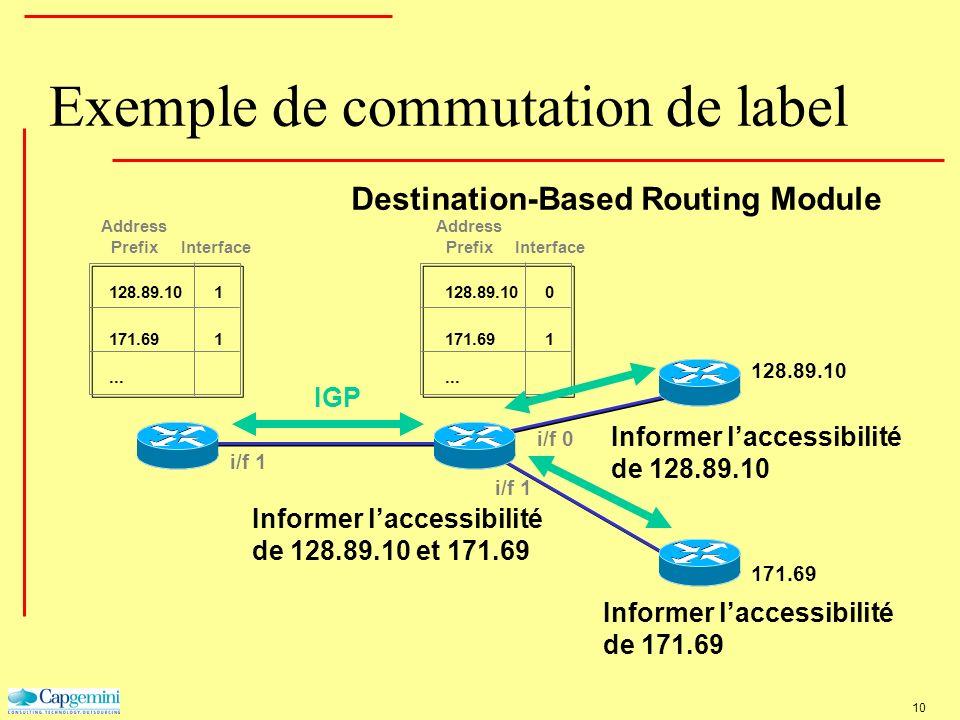 Exemple de commutation de label 171.69 128.89.10 i/f 0 i/f 1 Address Prefix Interface... 128.89.10 1 0 171.69... 128.89.10 1 1 171.69 Informer laccess