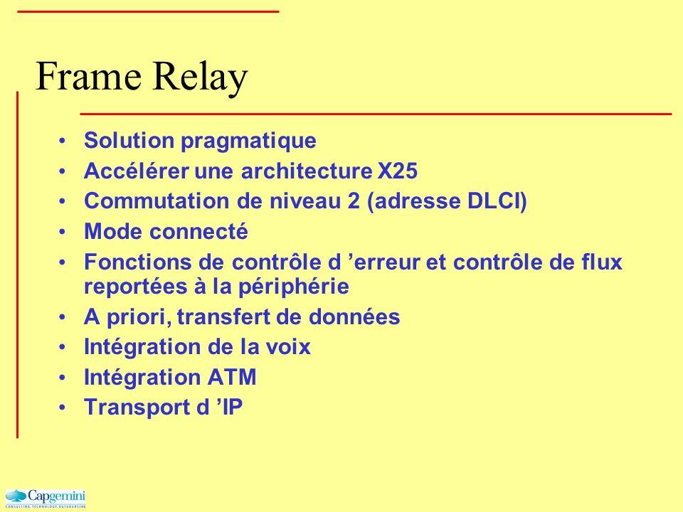 Frame Relay Solution pragmatique Accélérer une architecture X25 Commutation de niveau 2 (adresse DLCI) Mode connecté Fonctions de contrôle d erreur et