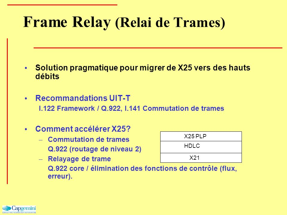 Frame Relay (Relai de Trames) Solution pragmatique pour migrer de X25 vers des hauts débits Recommandations UIT-T I.122 Framework / Q.922, I.141 Commu