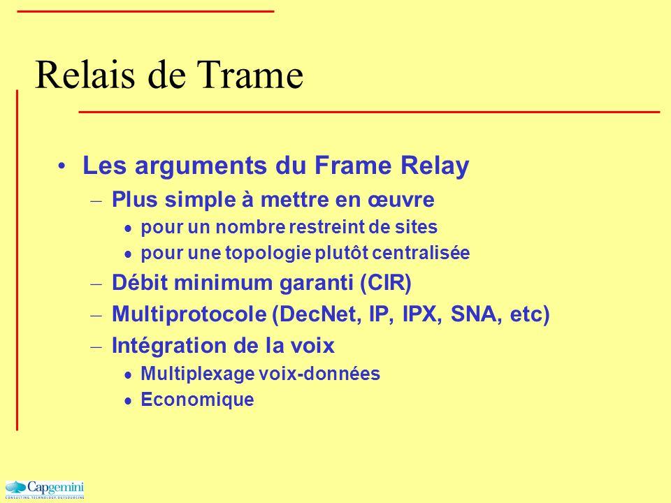 Relais de Trame Les arguments du Frame Relay – Plus simple à mettre en œuvre pour un nombre restreint de sites pour une topologie plutôt centralisée –
