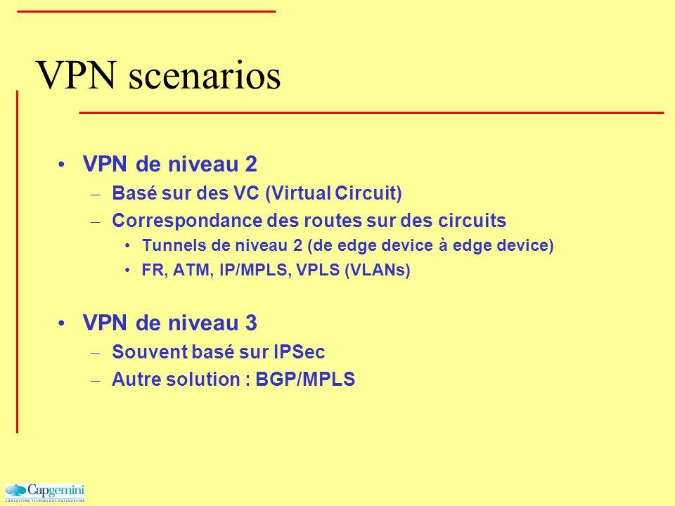 VPN scenarios VPN de niveau 2 – Basé sur des VC (Virtual Circuit) – Correspondance des routes sur des circuits Tunnels de niveau 2 (de edge device à e