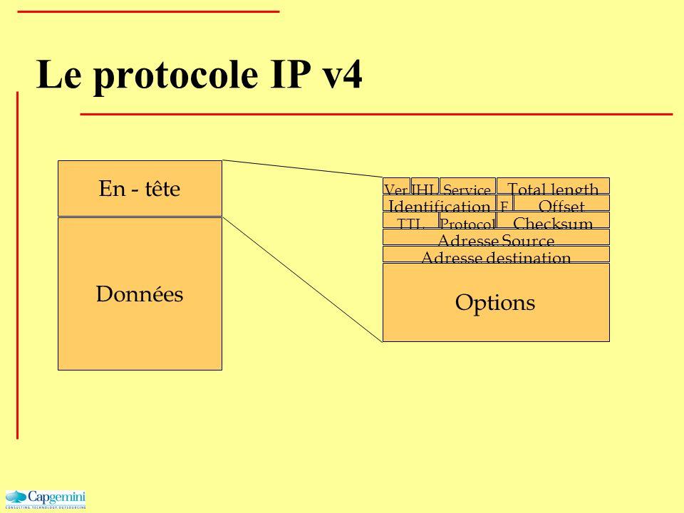 En - tête Données VerIHL Adresse Source Adresse destination Options Service Total length Checksum ProtocolTTL OffsetIdentification F Le protocole IP v