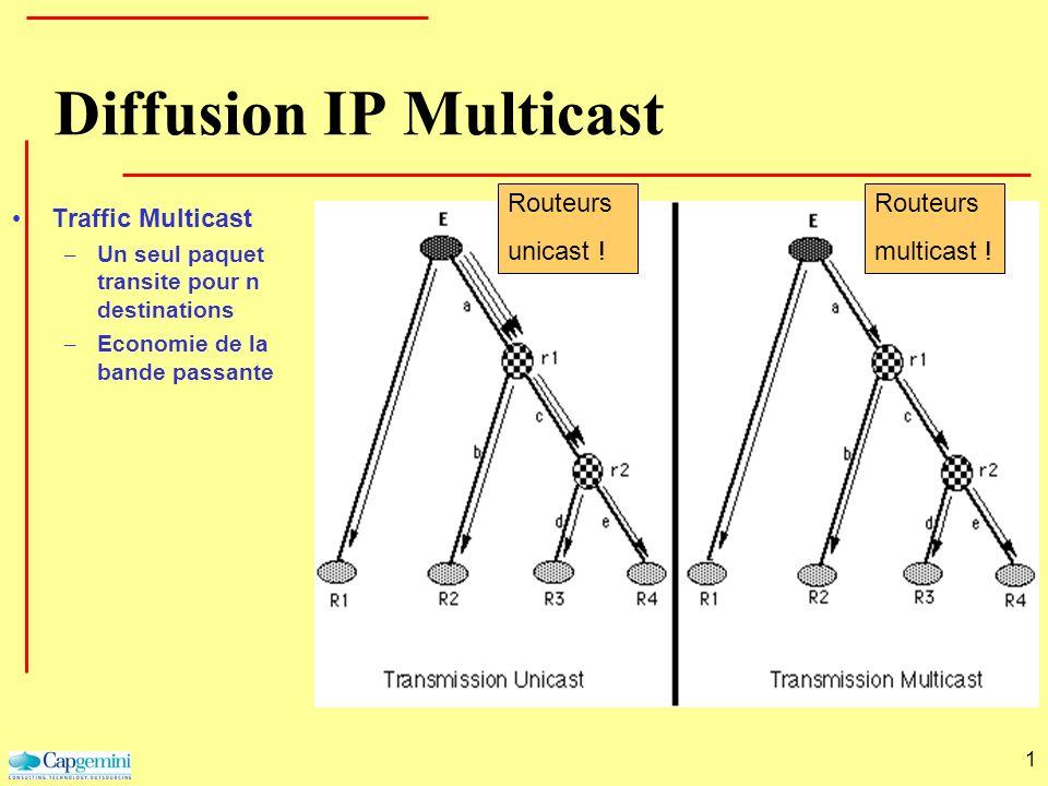 1 Diffusion IP Multicast Traffic Multicast – Un seul paquet transite pour n destinations – Economie de la bande passante Routeurs multicast ! Routeurs