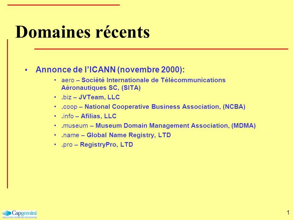 1 Domaines récents Annonce de lICANN (novembre 2000): aero – Société Internationale de Télécommunications Aéronautiques SC, (SITA).biz – JVTeam, LLC.c