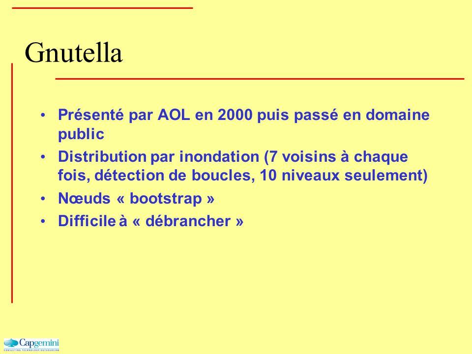 Gnutella Présenté par AOL en 2000 puis passé en domaine public Distribution par inondation (7 voisins à chaque fois, détection de boucles, 10 niveaux