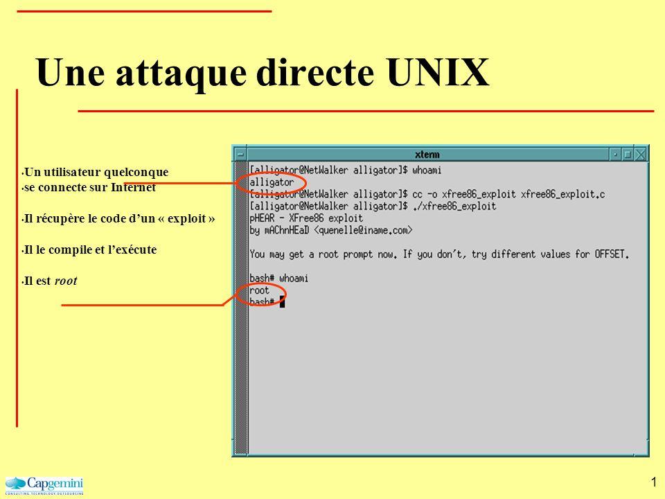 1 Un utilisateur quelconque se connecte sur Internet Il récupère le code dun « exploit » Il le compile et lexécute Il est root Une attaque directe UNI