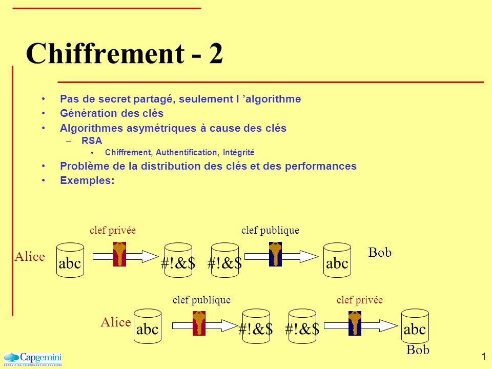 1 Alice clef privéeclef publique Bob Chiffrement - 2 Pas de secret partagé, seulement l algorithme Génération des clés Algorithmes asymétriques à caus
