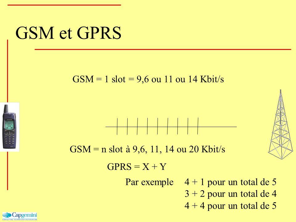 GSM et GPRS GSM = 1 slot = 9,6 ou 11 ou 14 Kbit/s GPRS = X + Y Par exemple 4 + 1 pour un total de 5 3 + 2 pour un total de 4 4 + 4 pour un total de 5