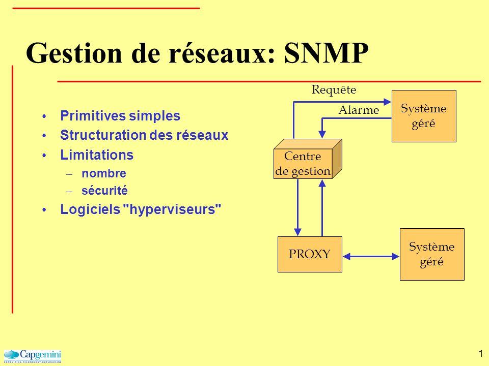 1 Centre de gestion Système géré Requête Alarme PROXY Système géré Gestion de réseaux: SNMP Primitives simples Structuration des réseaux Limitations –