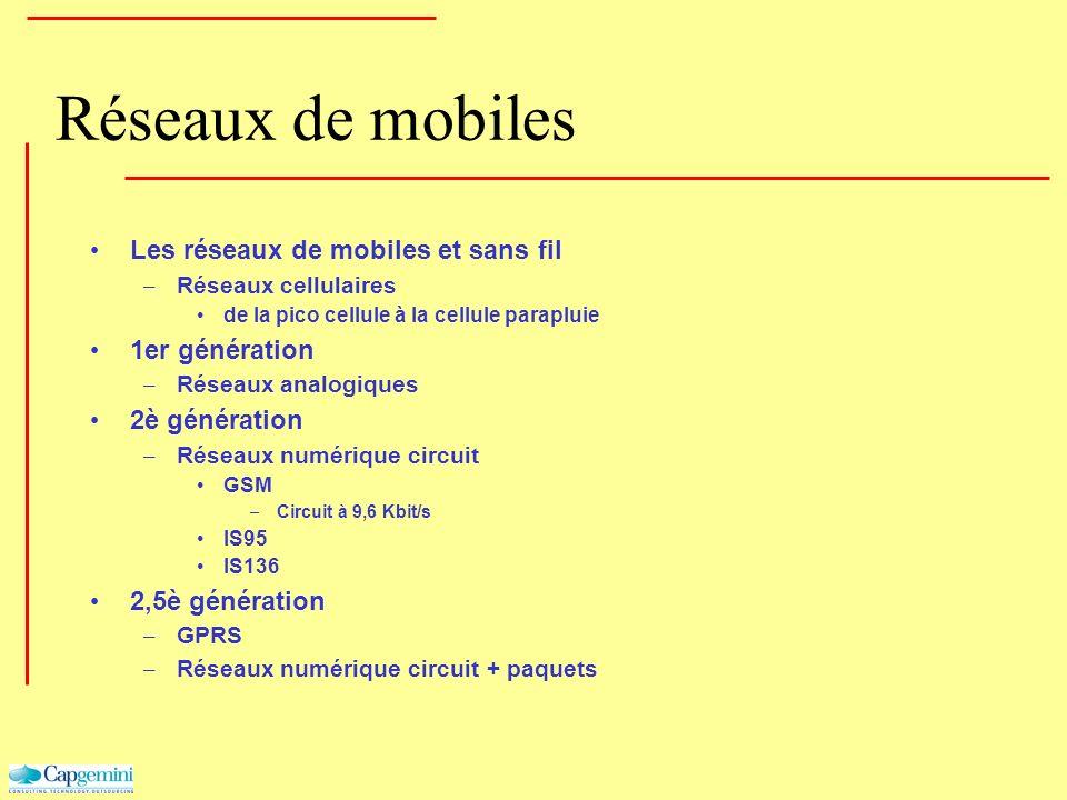 Réseaux de mobiles Les réseaux de mobiles et sans fil – Réseaux cellulaires de la pico cellule à la cellule parapluie 1er génération – Réseaux analogi