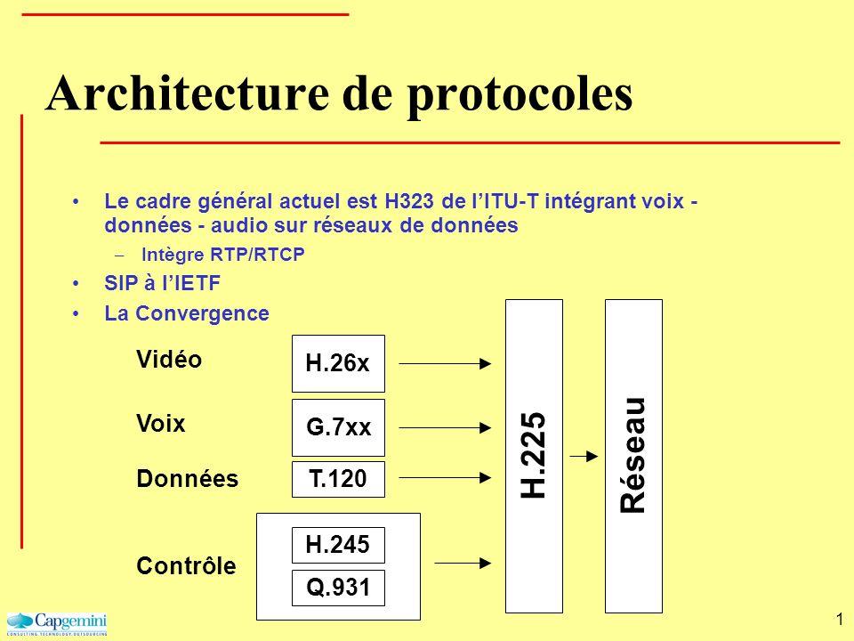 1 Architecture de protocoles Le cadre général actuel est H323 de lITU-T intégrant voix - données - audio sur réseaux de données – Intègre RTP/RTCP SIP