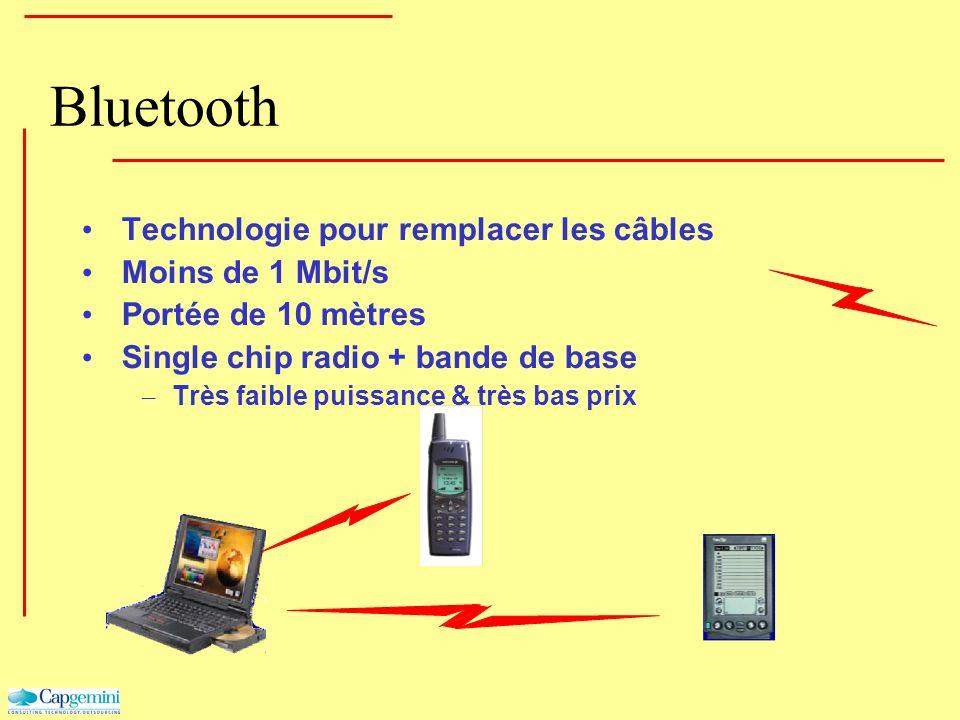 Bluetooth Technologie pour remplacer les câbles Moins de 1 Mbit/s Portée de 10 mètres Single chip radio + bande de base – Très faible puissance & très