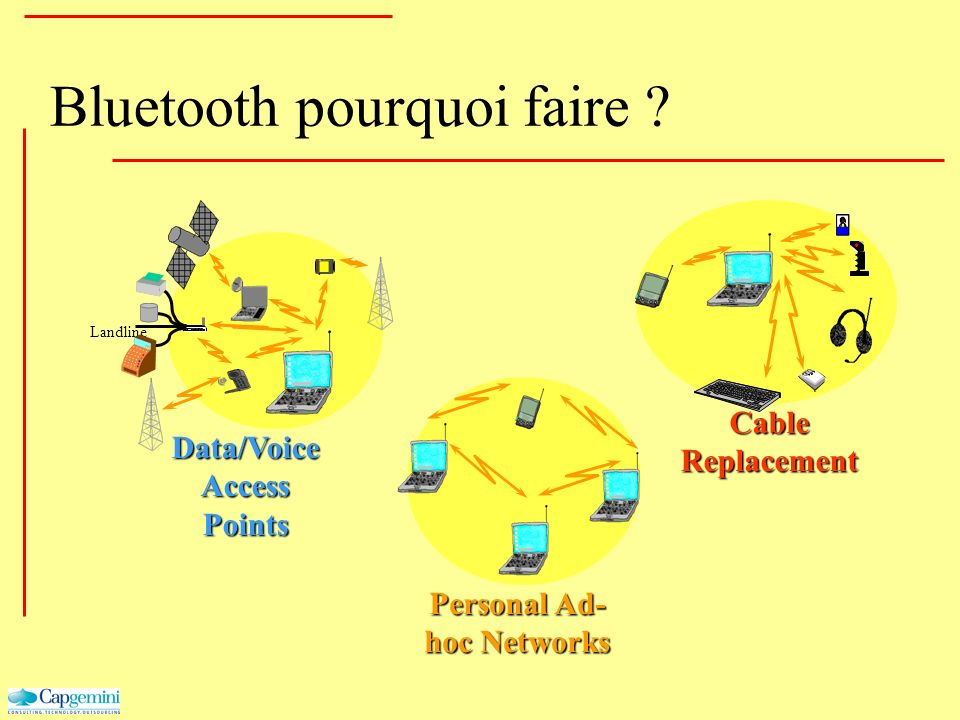 Bluetooth pourquoi faire ? Personal Ad- hoc Networks Cable Replacement