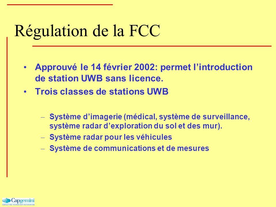 Régulation de la FCC Approuvé le 14 février 2002: permet lintroduction de station UWB sans licence. Trois classes de stations UWB – Système dimagerie