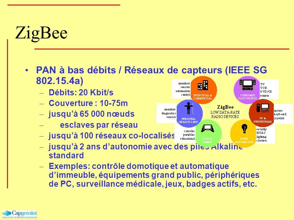ZigBee PAN à bas débits / Réseaux de capteurs (IEEE SG 802.15.4a) – Débits: 20 Kbit/s – Couverture : 10-75m – jusquà 65 000 nœuds – esclaves par résea