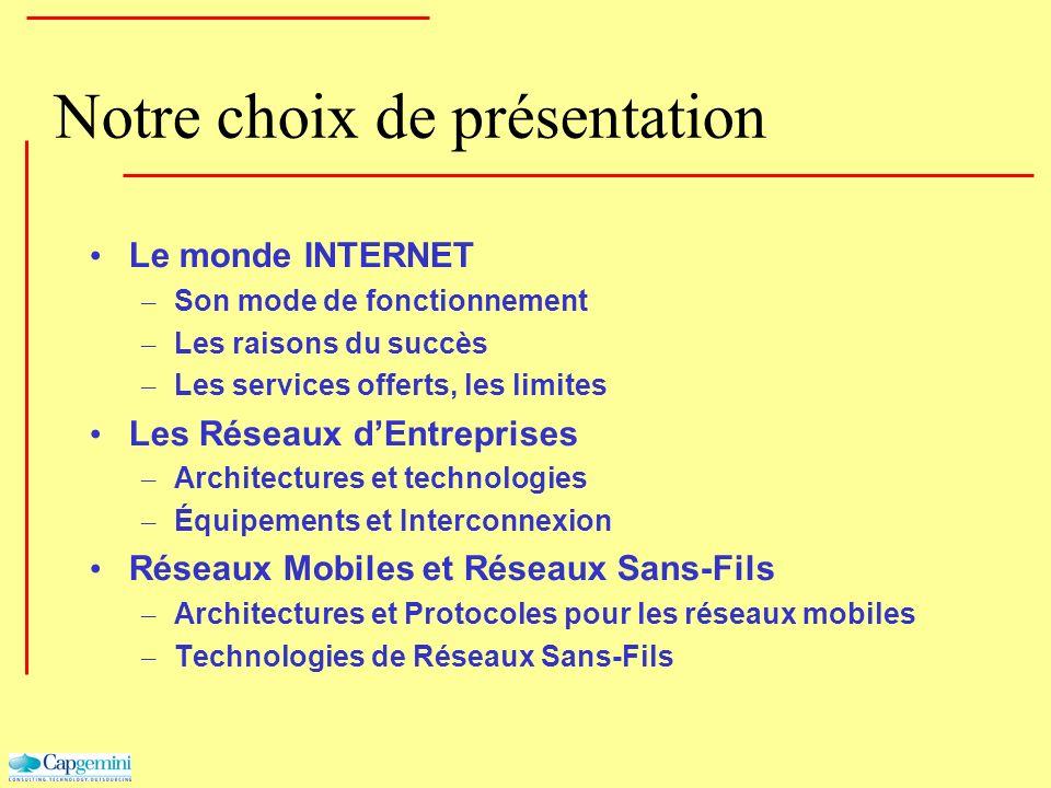 Notre choix de présentation Le monde INTERNET – Son mode de fonctionnement – Les raisons du succès – Les services offerts, les limites Les Réseaux dEn