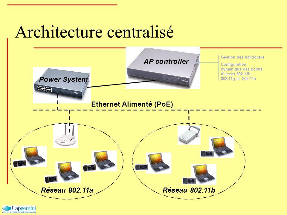 Architecture centralisé Réseau 802.11bRéseau 802.11a Ethernet Alimenté (PoE) AP controller Power System Gestion des handovers Configuration dynamique