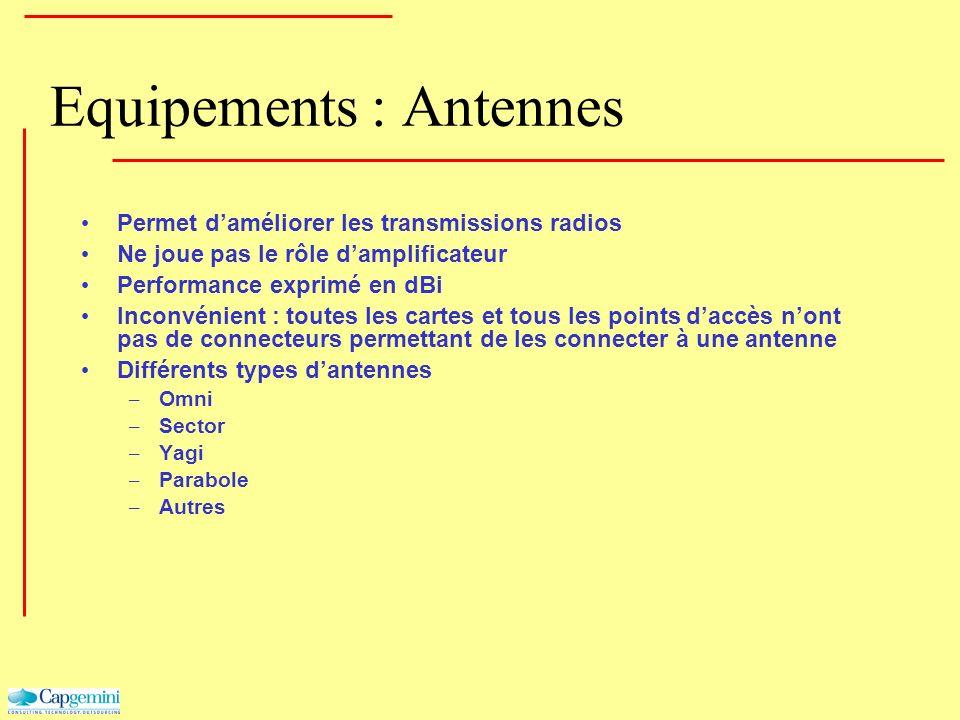 Equipements : Antennes Permet daméliorer les transmissions radios Ne joue pas le rôle damplificateur Performance exprimé en dBi Inconvénient : toutes