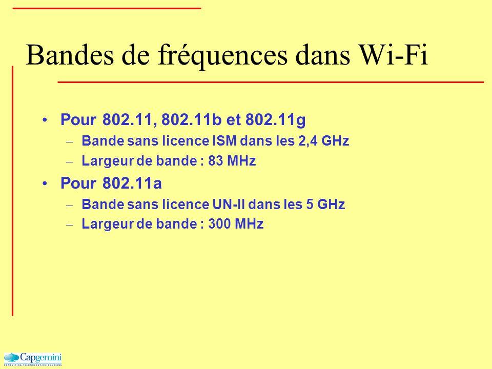Bandes de fréquences dans Wi-Fi Pour 802.11, 802.11b et 802.11g – Bande sans licence ISM dans les 2,4 GHz – Largeur de bande : 83 MHz Pour 802.11a – B