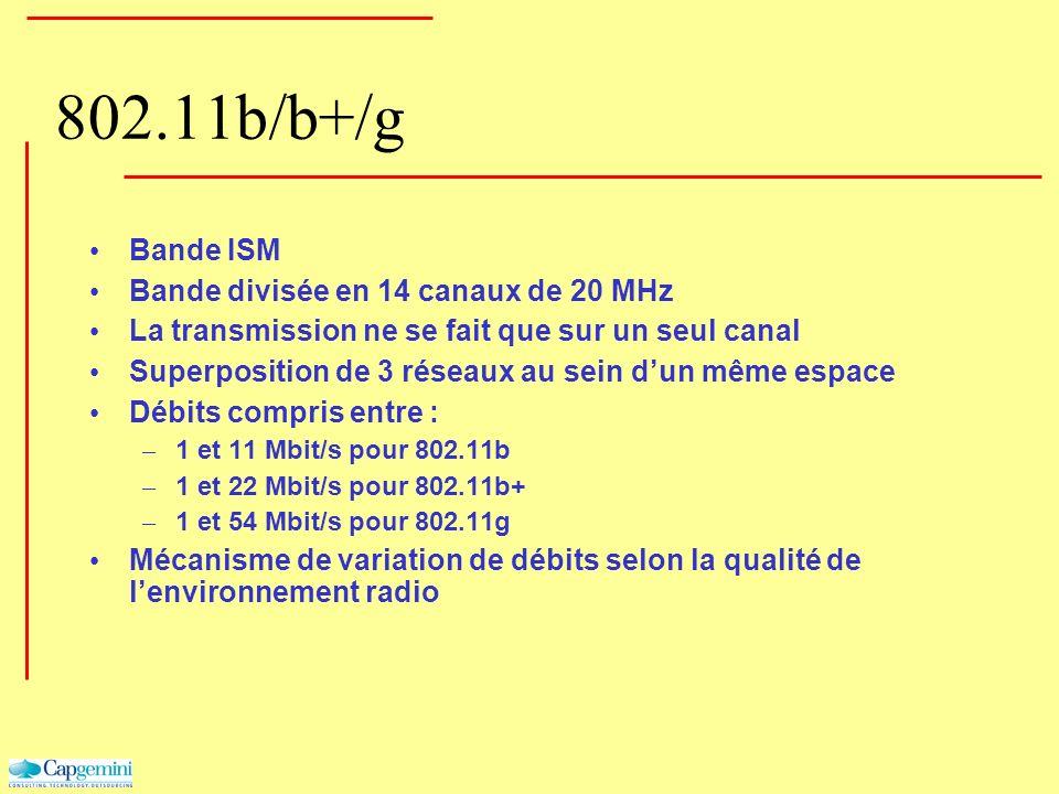802.11b/b+/g Bande ISM Bande divisée en 14 canaux de 20 MHz La transmission ne se fait que sur un seul canal Superposition de 3 réseaux au sein dun mê