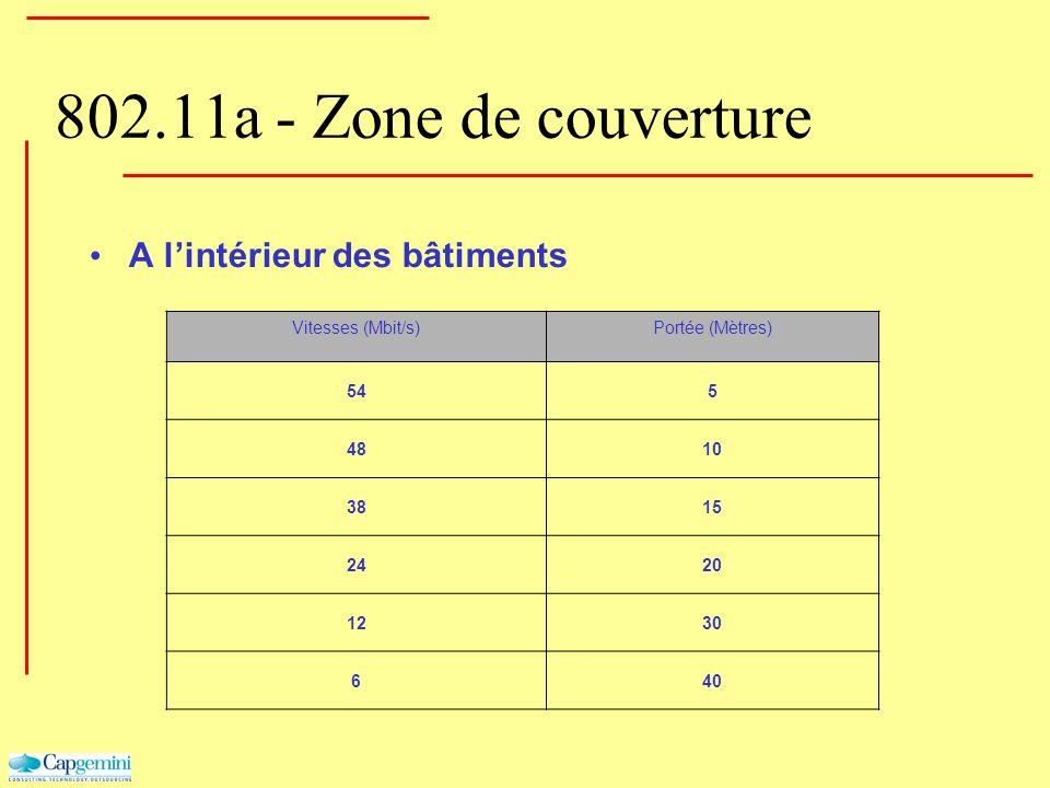802.11a - Zone de couverture A lintérieur des bâtiments Vitesses (Mbit/s)Portée (Mètres) 545 4810 3815 2420 1230 640