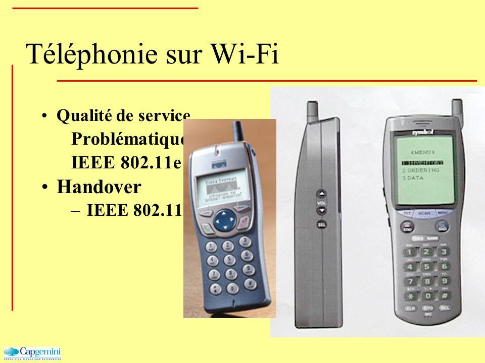 Téléphonie sur Wi-Fi Qualité de service Problématique IEEE 802.11e Handover –IEEE 802.11f