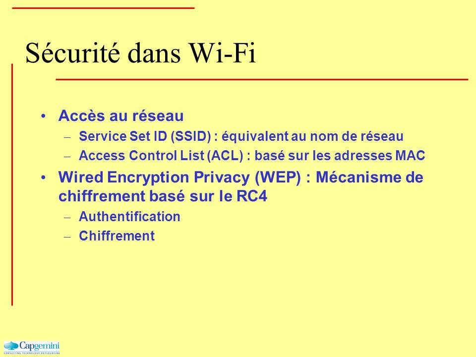Sécurité dans Wi-Fi Accès au réseau – Service Set ID (SSID) : équivalent au nom de réseau – Access Control List (ACL) : basé sur les adresses MAC Wire