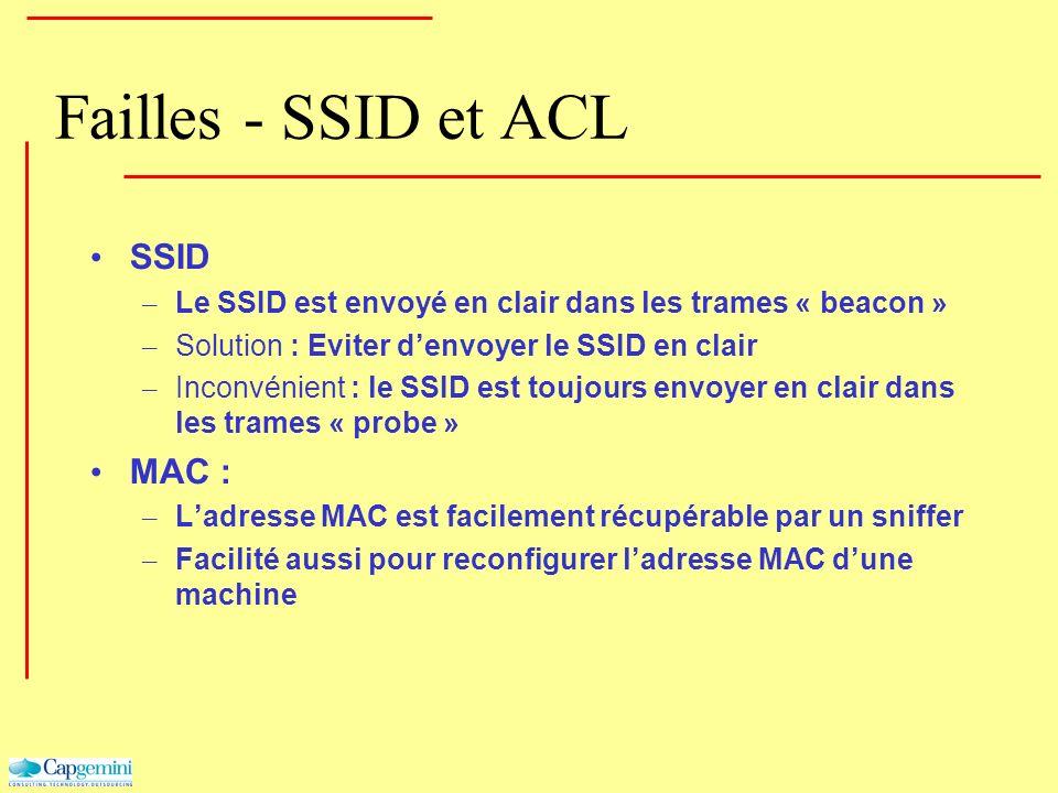 Failles - SSID et ACL SSID – Le SSID est envoyé en clair dans les trames « beacon » – Solution : Eviter denvoyer le SSID en clair – Inconvénient : le